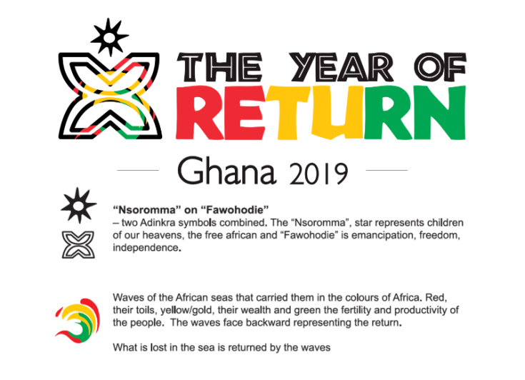 year of return symbolic meaning
